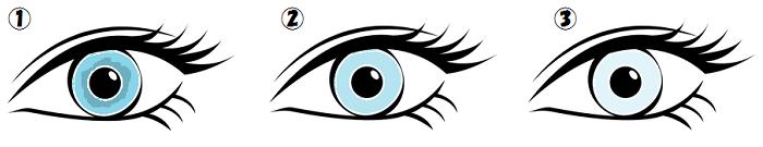 青い目の種類